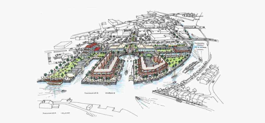 Gateway Point Planning - Architectural Resources