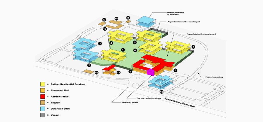OMH Facilities Behavioral Health Architecture